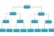 بازاریاب های شبکه ای، فروشنده یا دلال؟